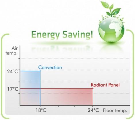 energy_saving_IR