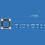 Tornado Luchtsterilisatie